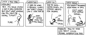 Kuva1: Linux ja tietotekninen kompetenssi. Julkaistu alun perin verkkosarjakuvana xkcd.comissa. http://xkcd.com/456/